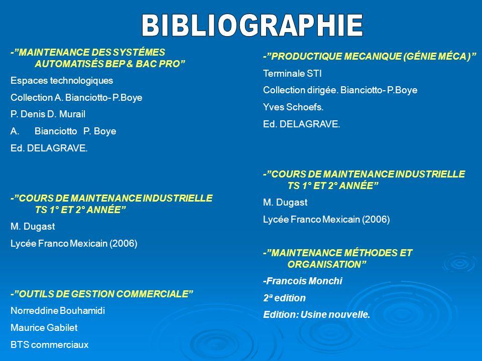 BIBLIOGRAPHIE - MAINTENANCE DES SYSTÉMES AUTOMATISÉS BEP & BAC PRO