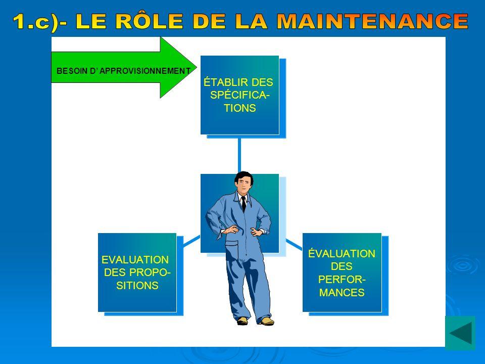 1.c)- LE RÔLE DE LA MAINTENANCE