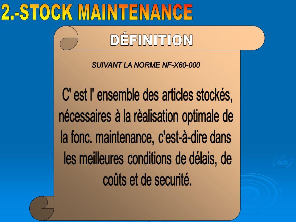 2.-STOCK MAINTENANCE DÉFINITION SUIVANT LA NORME NF-X60-000