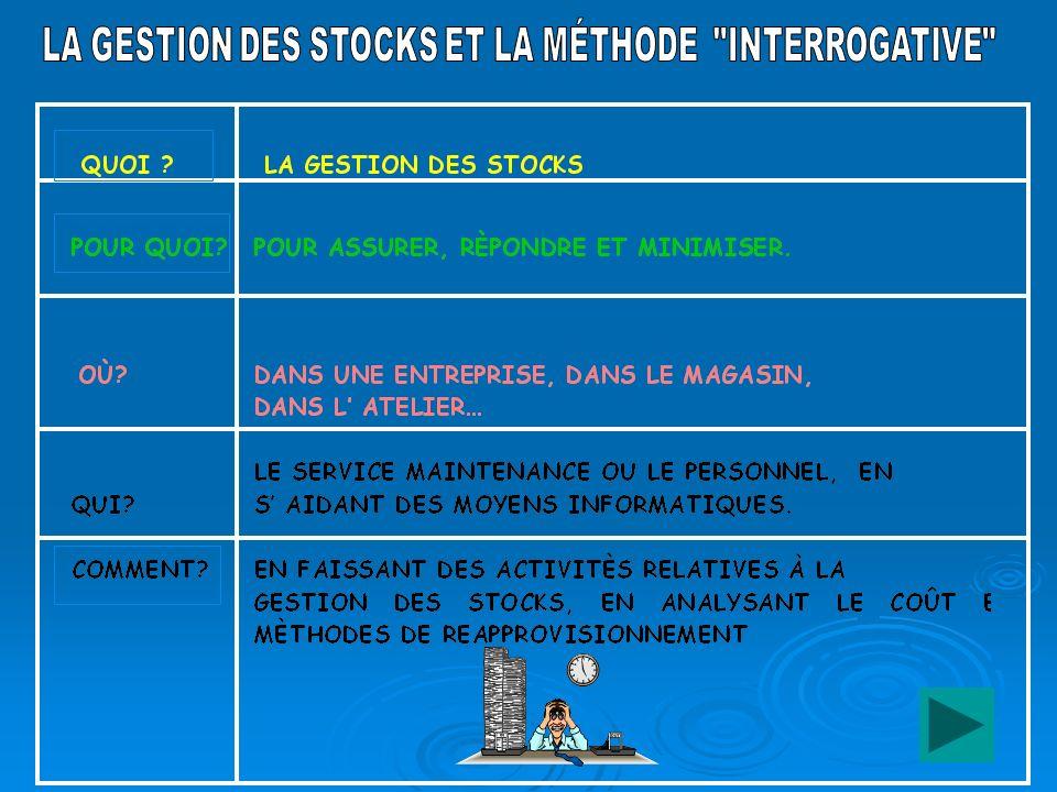 LA GESTION DES STOCKS ET LA MÉTHODE INTERROGATIVE