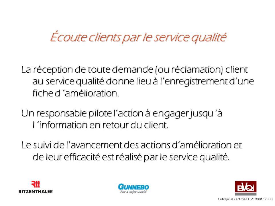 Écoute clients par le service qualité