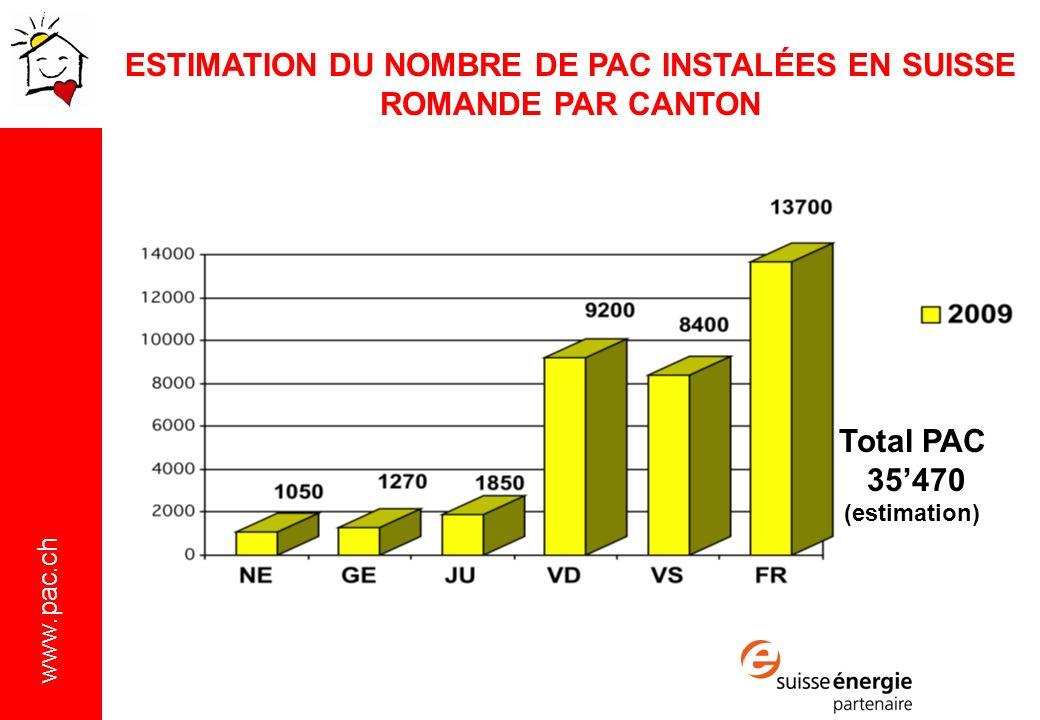 ESTIMATION DU NOMBRE DE PAC INSTALÉES EN SUISSE ROMANDE PAR CANTON