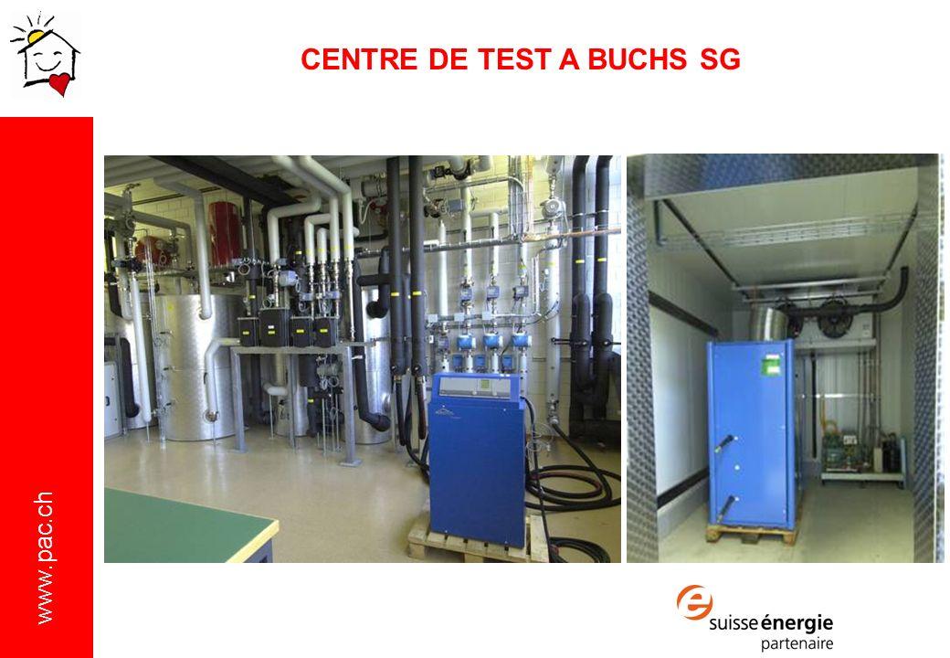 CENTRE DE TEST A BUCHS SG