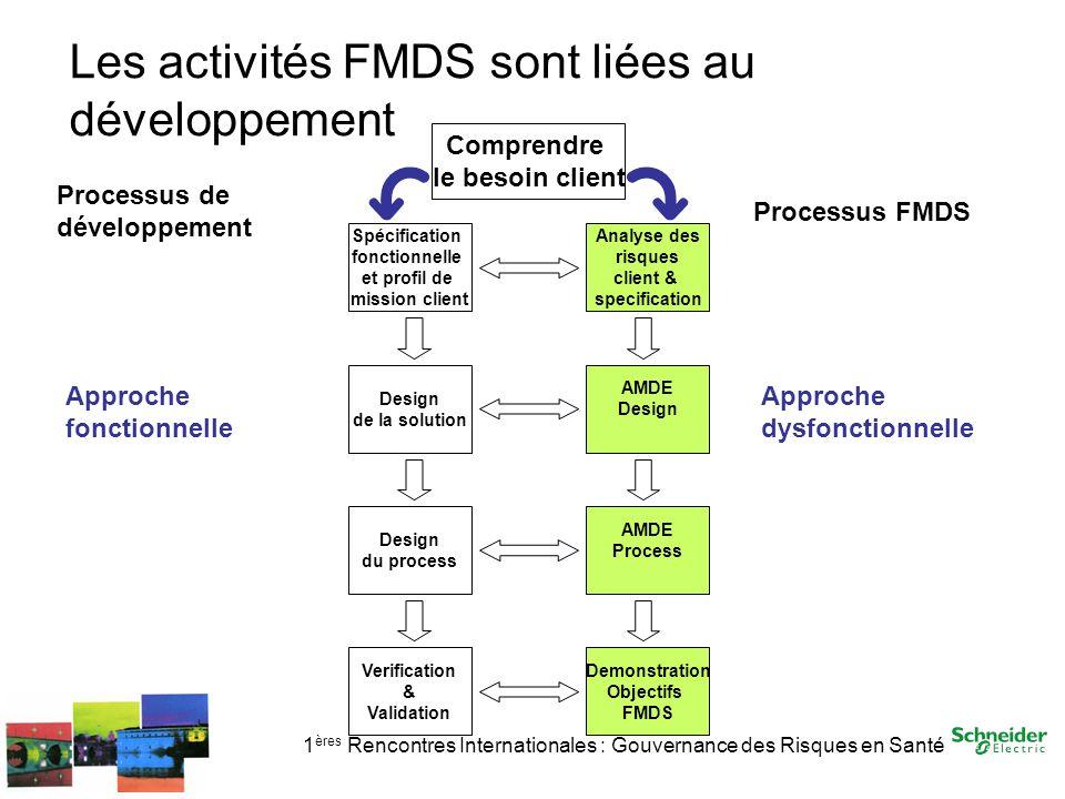 Les activités FMDS sont liées au développement