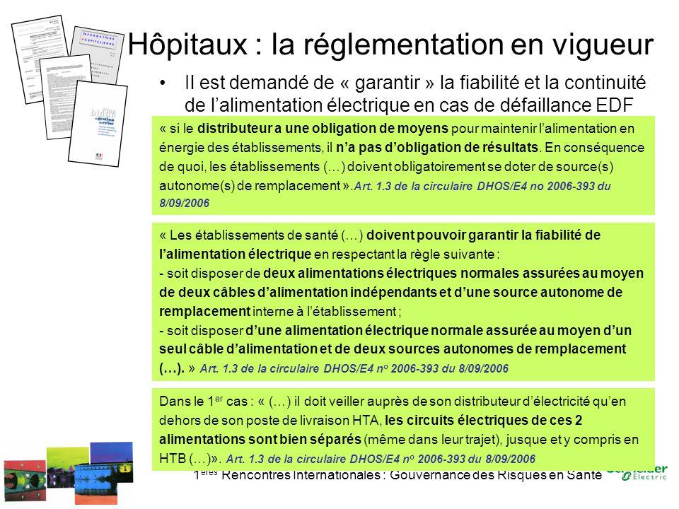 Hôpitaux : la réglementation en vigueur