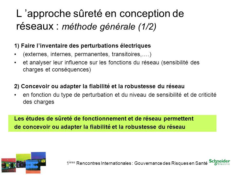 L 'approche sûreté en conception de réseaux : méthode générale (1/2)