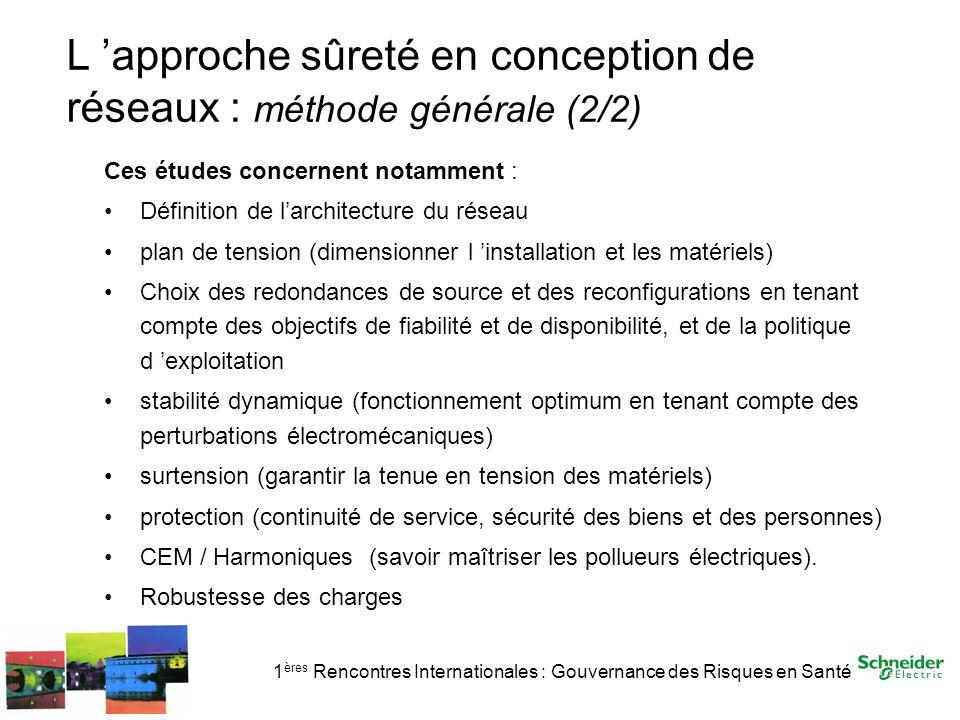 L 'approche sûreté en conception de réseaux : méthode générale (2/2)