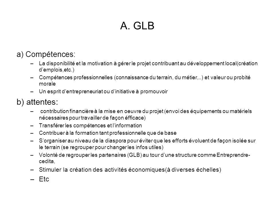 A. GLB b) attentes: a) Compétences: Etc
