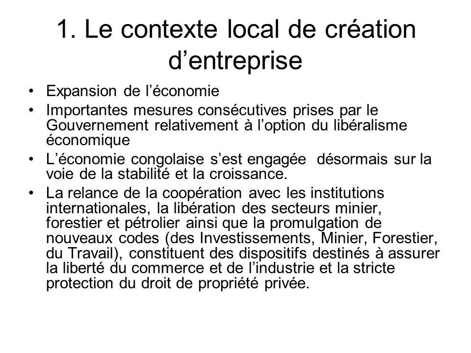 1. Le contexte local de création d'entreprise