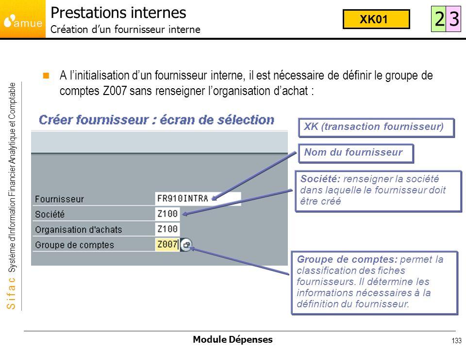Prestations internes Création d'un fournisseur interne