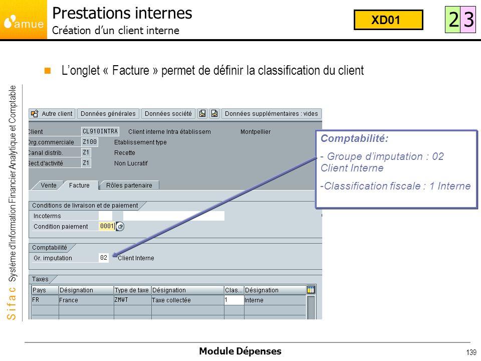 Prestations internes Création d'un client interne