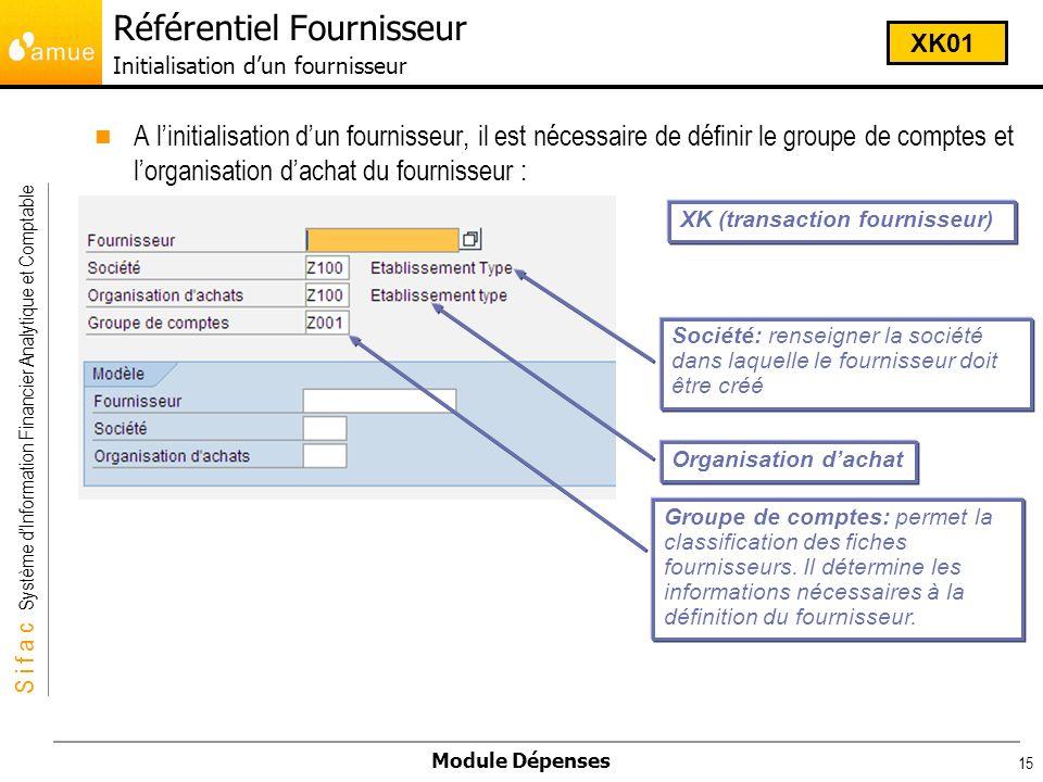 Référentiel Fournisseur Initialisation d'un fournisseur