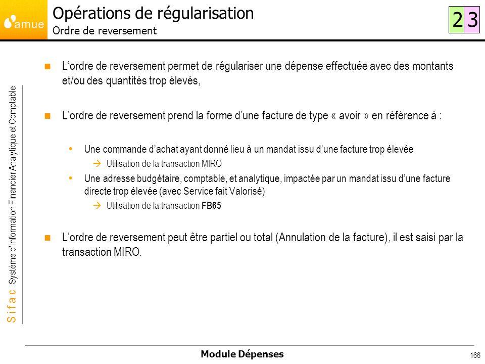 Opérations de régularisation Ordre de reversement