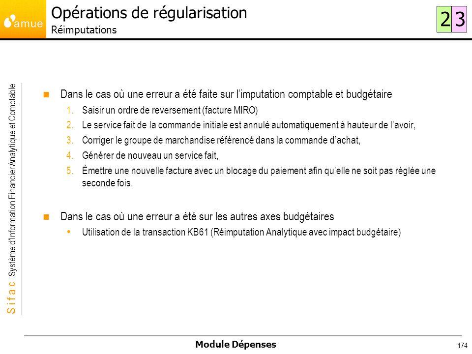 Opérations de régularisation Réimputations