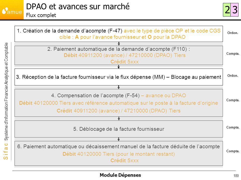 DPAO et avances sur marché Flux complet
