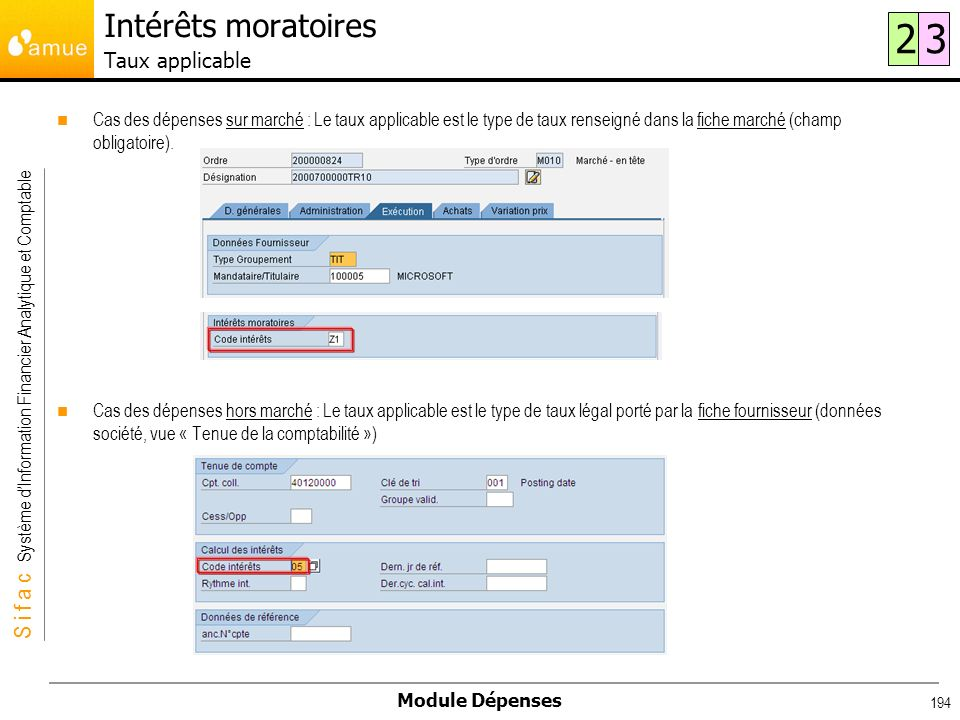 Intérêts moratoires Taux applicable