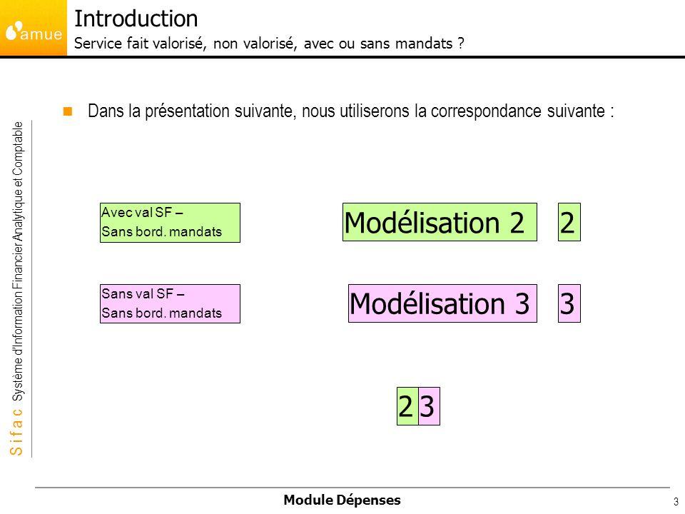 Modélisation 2 2 Modélisation 3 3 2 3