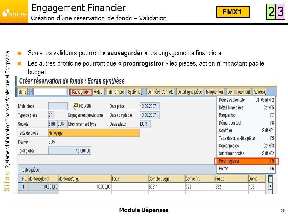 Engagement Financier Création d'une réservation de fonds – Validation