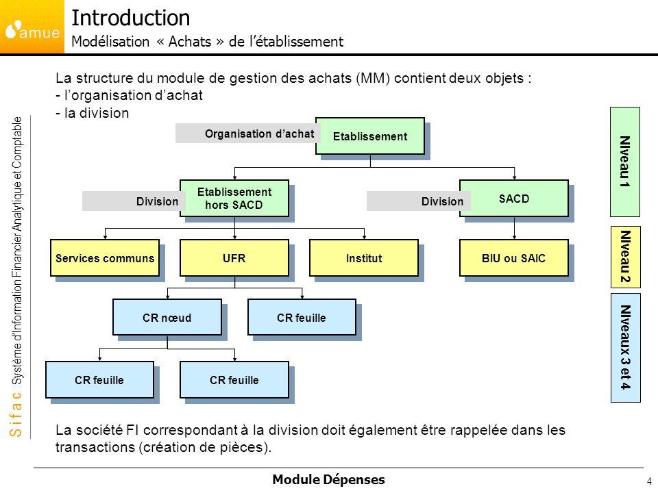 Introduction Modélisation « Achats » de l'établissement