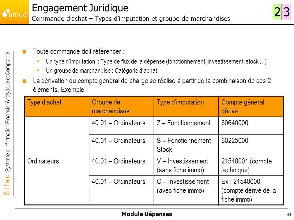 Engagement Juridique Commande d'achat – Types d'imputation et groupe de marchandises