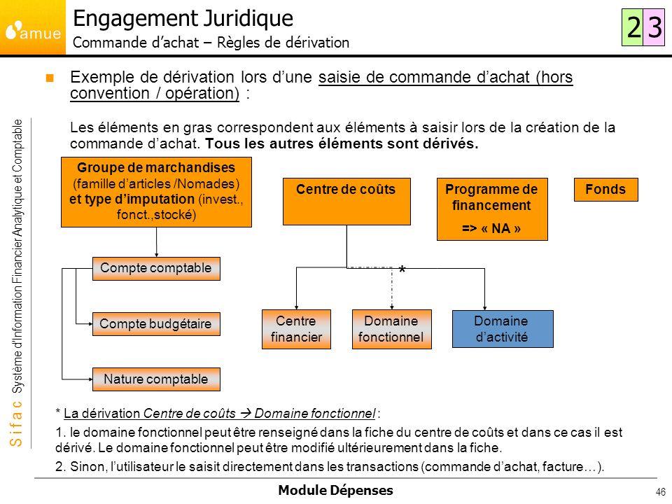 Engagement Juridique Commande d'achat – Règles de dérivation