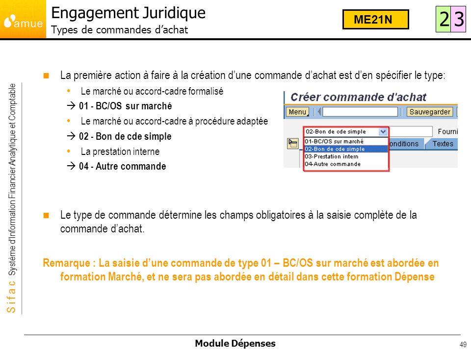 Engagement Juridique Types de commandes d'achat