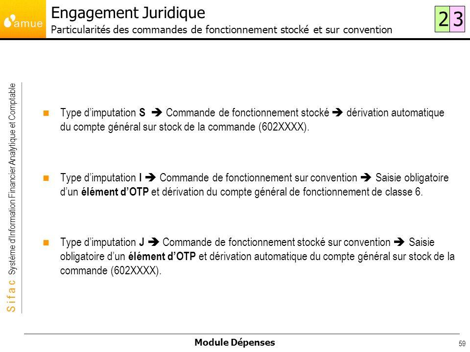 Engagement Juridique Particularités des commandes de fonctionnement stocké et sur convention