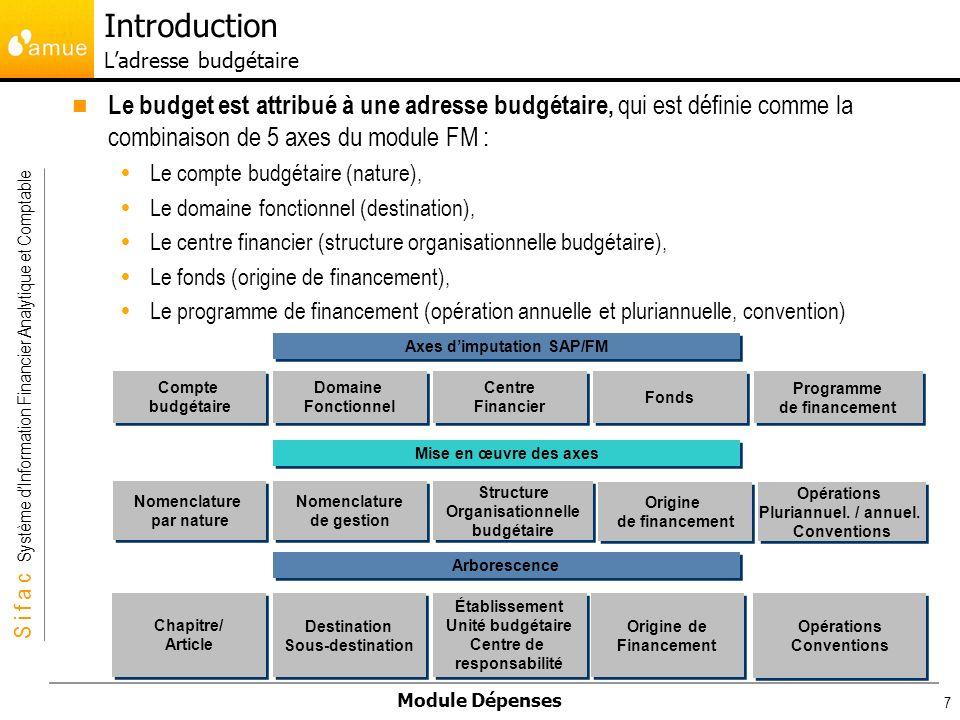 Introduction L'adresse budgétaire