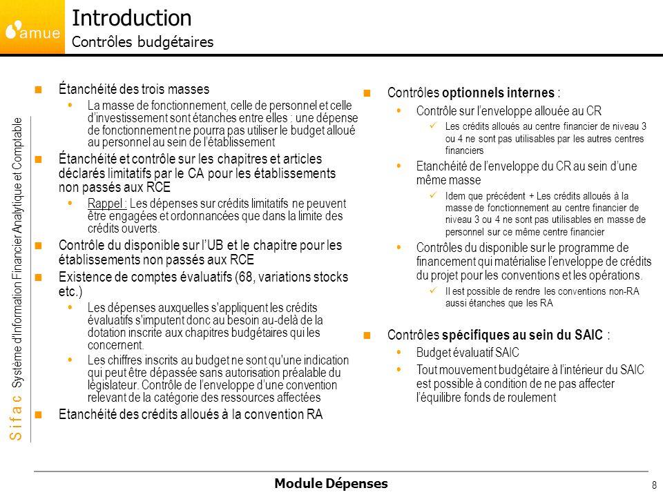Introduction Contrôles budgétaires
