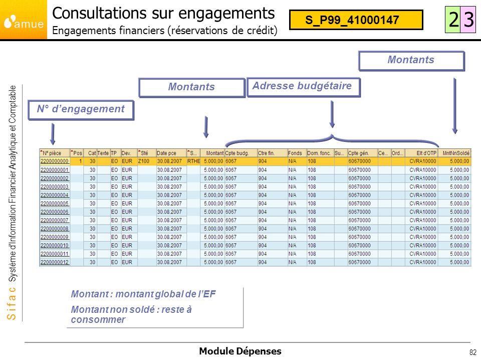 Consultations sur engagements Engagements financiers (réservations de crédit)