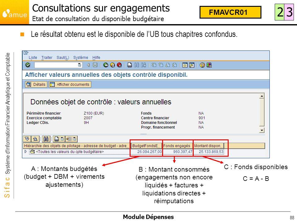 A : Montants budgétés (budget + DBM + virements ajustements)