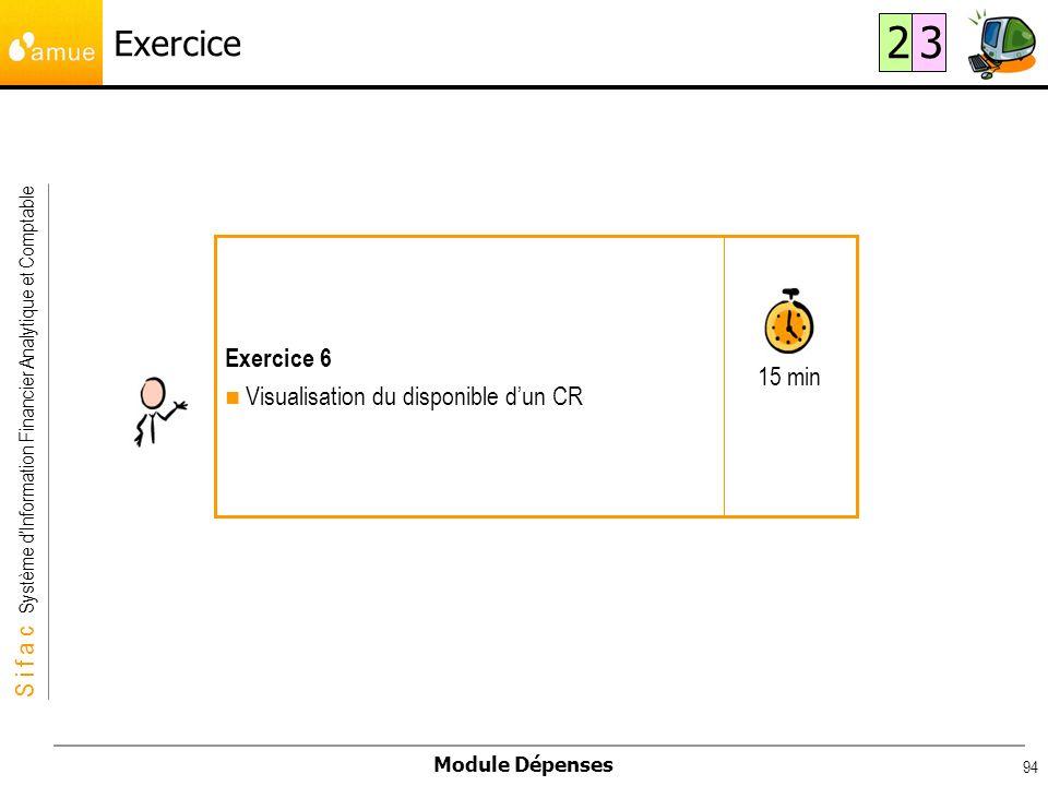 Exercice 2 3 15 min Exercice 6 Visualisation du disponible d'un CR