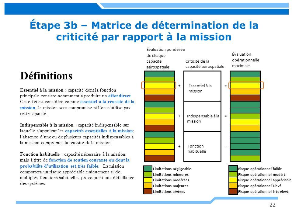Étape 3b – Matrice de détermination de la criticité par rapport à la mission