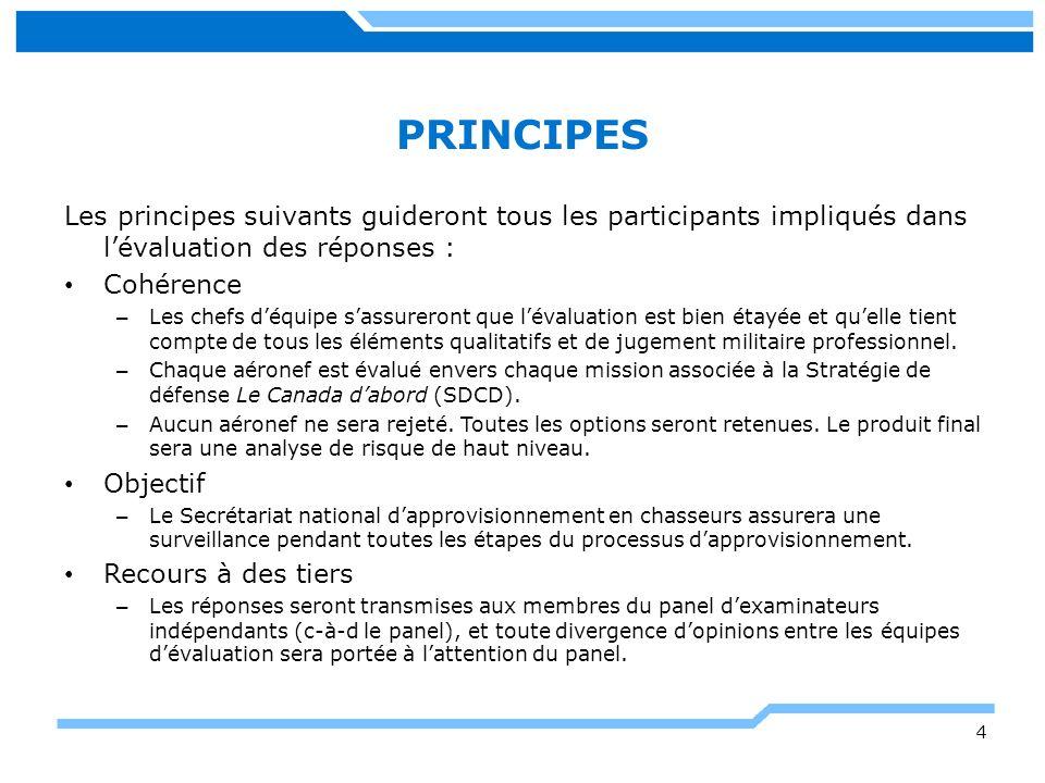 PRINCIPES Les principes suivants guideront tous les participants impliqués dans l'évaluation des réponses :
