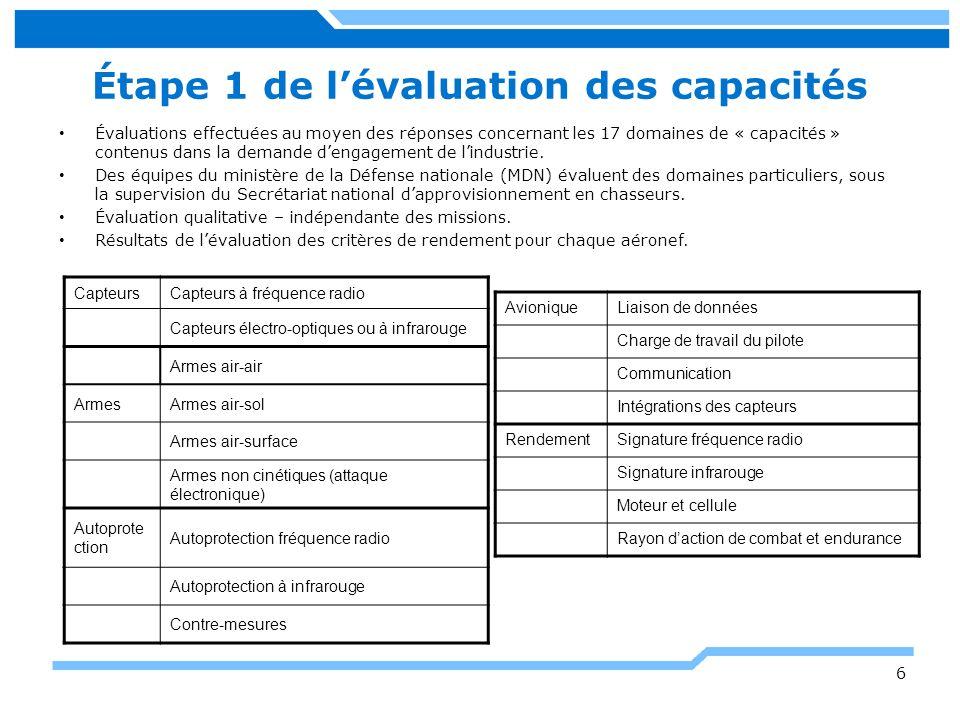 Étape 1 de l'évaluation des capacités