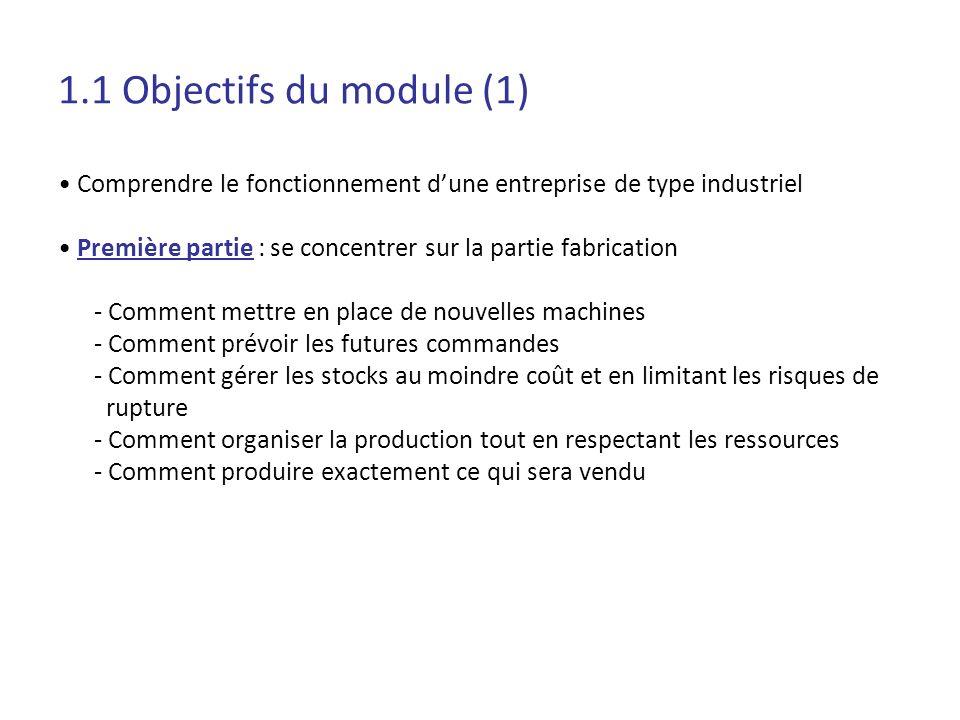 1.1 Objectifs du module (1) • Comprendre le fonctionnement d'une entreprise de type industriel.