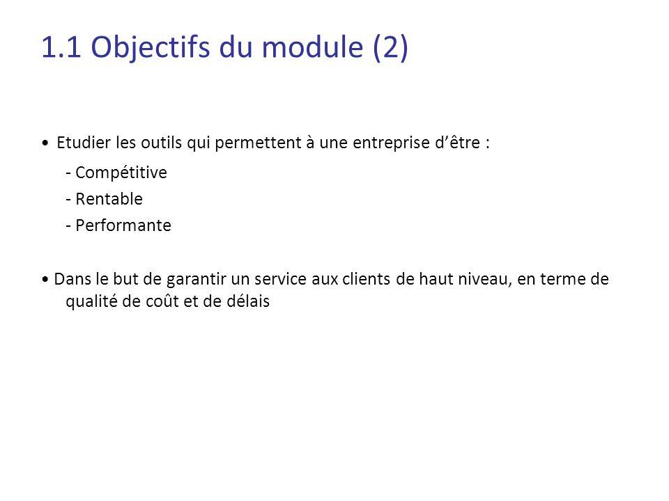 1.1 Objectifs du module (2) • Etudier les outils qui permettent à une entreprise d'être : - Compétitive.