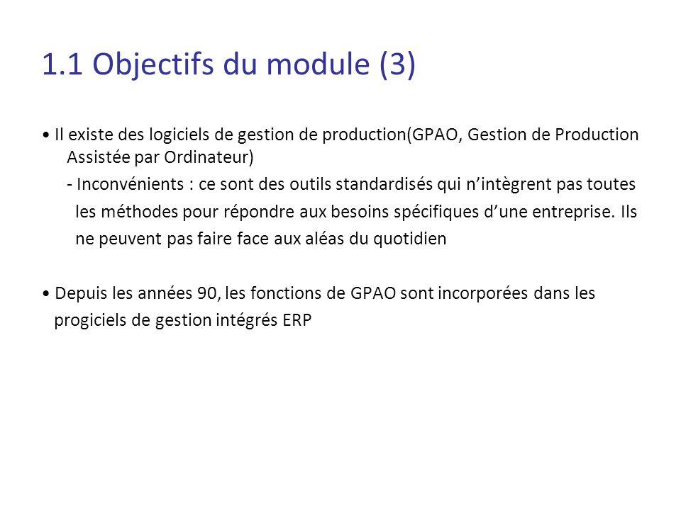 1.1 Objectifs du module (3)• Il existe des logiciels de gestion de production(GPAO, Gestion de Production Assistée par Ordinateur)