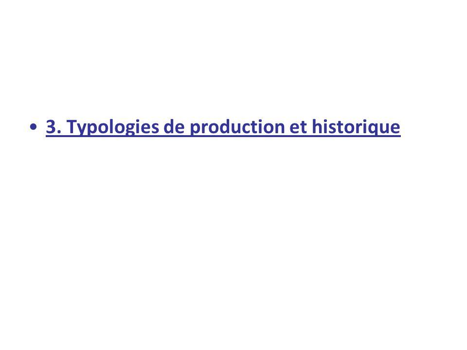 3. Typologies de production et historique