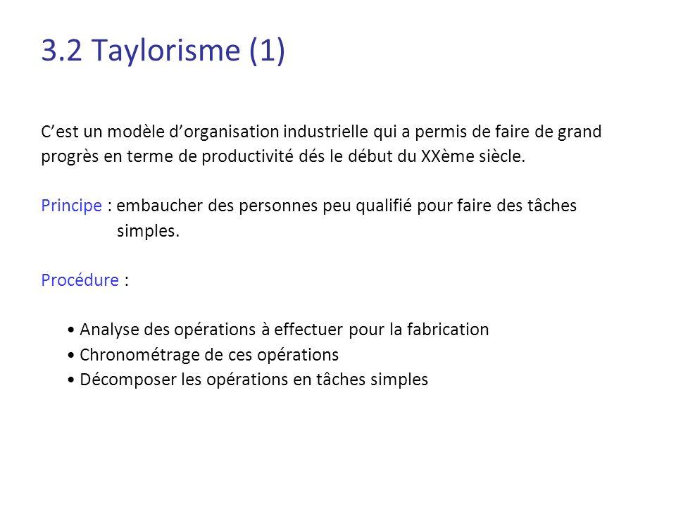 3.2 Taylorisme (1) C'est un modèle d'organisation industrielle qui a permis de faire de grand.