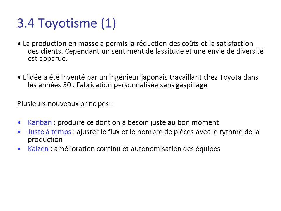 3.4 Toyotisme (1)