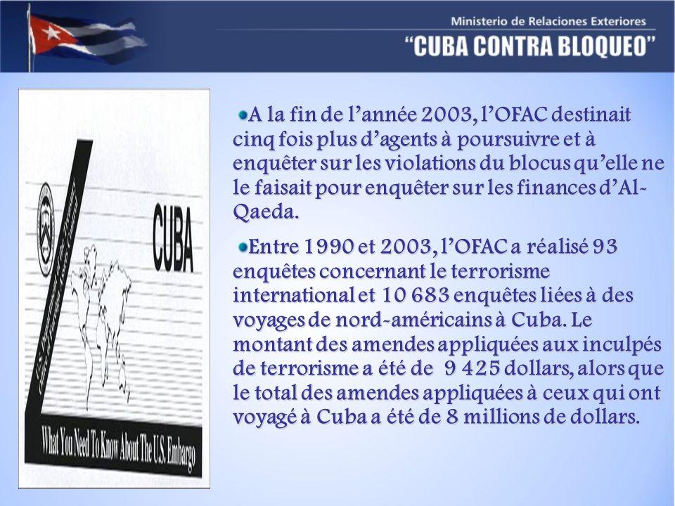 A la fin de l'année 2003, l'OFAC destinait cinq fois plus d'agents à poursuivre et à enquêter sur les violations du blocus qu'elle ne le faisait pour enquêter sur les finances d'Al-Qaeda.