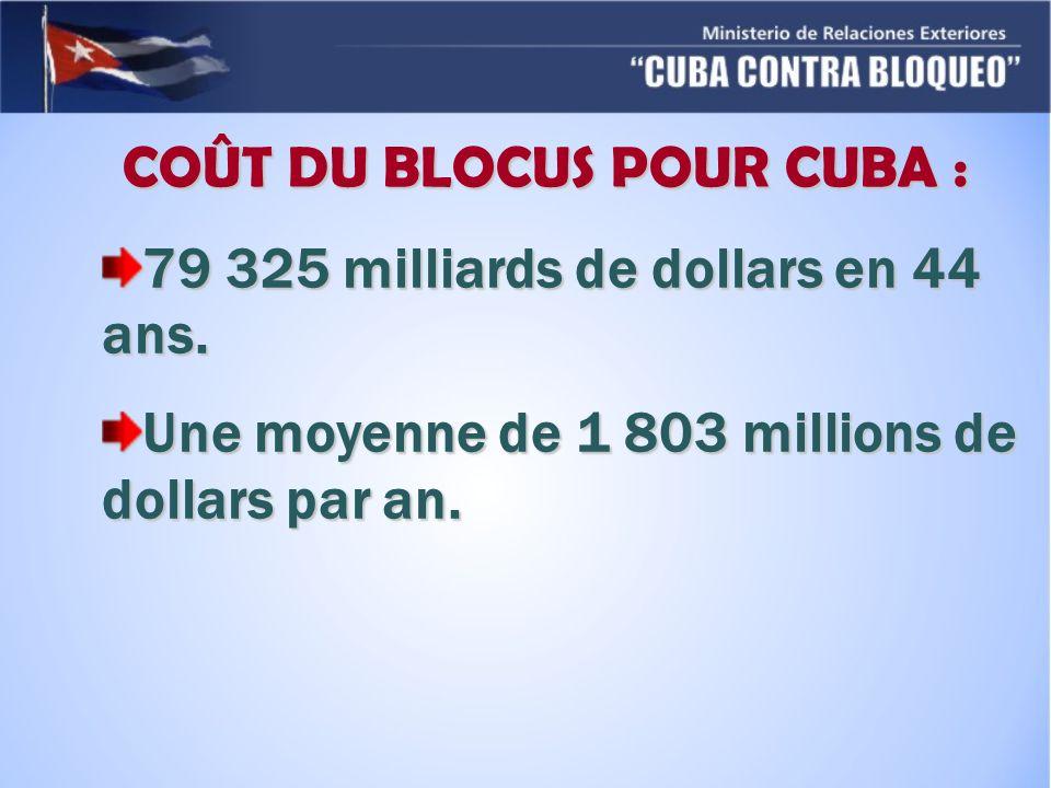 COÛT DU BLOCUS POUR CUBA :