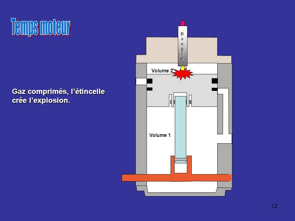 Temps moteur Gaz comprimés, l'étincelle crée l'explosion. Volume 2