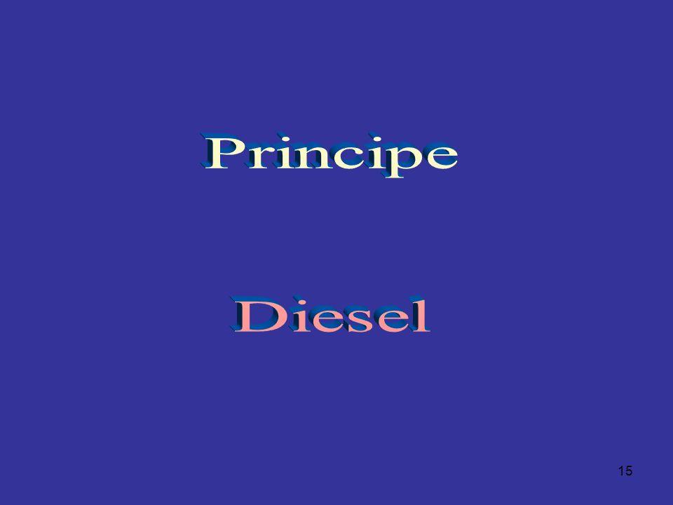 Principe Diesel