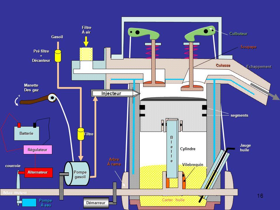 Injecteur Filtre À air Culbuteur Gasoil Soupape Pré filtre + Décanteur