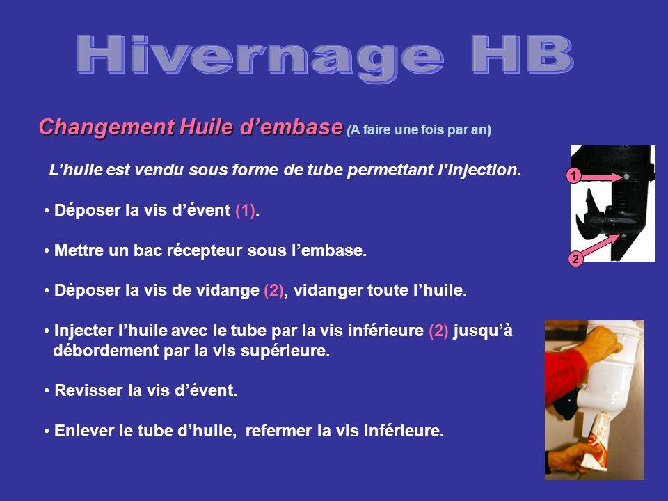 Hivernage HB Changement Huile d'embase (A faire une fois par an)