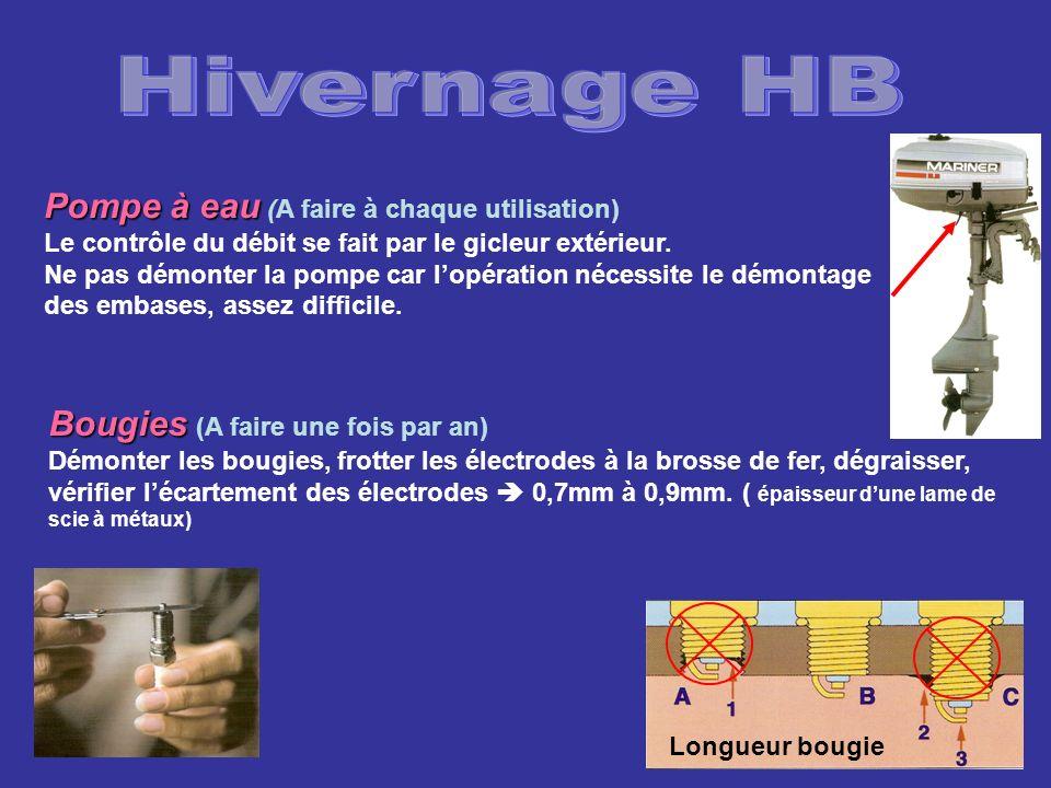 Hivernage HB Pompe à eau (A faire à chaque utilisation)