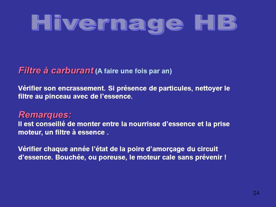 Hivernage HB Filtre à carburant (A faire une fois par an) Remarques: