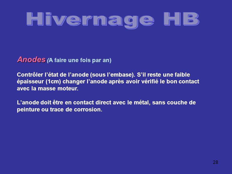 Hivernage HB Anodes (A faire une fois par an)